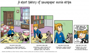 Evolution of comics in newspapers on a comic strip