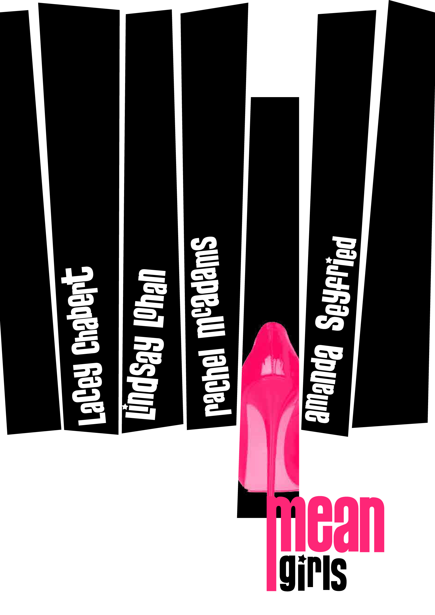 sociology on mean girls The psychology of mean girl cliques updated on september 7, 2013 almira the mean girls of real life do not always epitomize the stereotypical glam of their.
