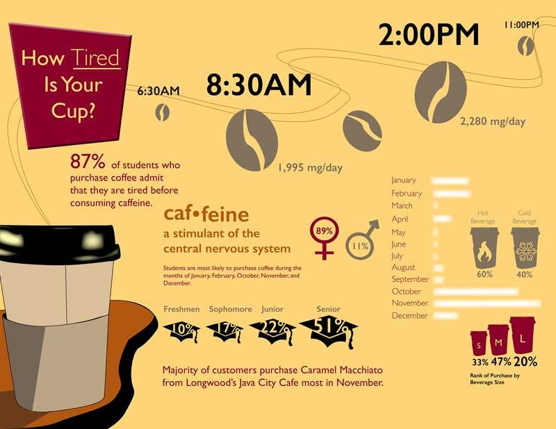 Cherry_final_edit_Infographic_Coffee