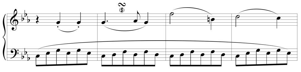 music_Figure 7