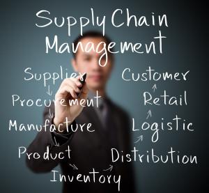 supply-chain-management-300x277