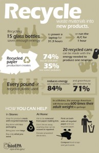 RecycleInfographic_web[1]